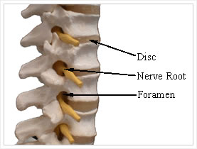 diagnostic_nerve_injections